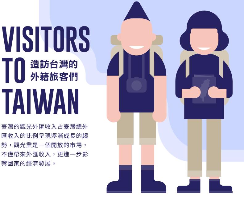 【策展活動】Visitors to taiwan 造訪台灣的外籍旅客們 封面照片