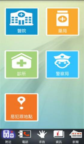 HelpMee:隨身定位求救、防身防狼守護、警報脫險緊急報案示意圖02