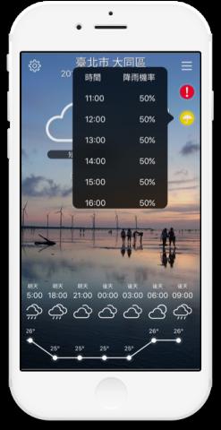 臺灣超威的 Taiwan Super Weather